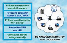 spletno in grafično oblikovanje - računalniška oprema - IT omrežja